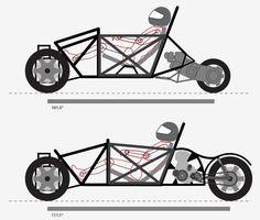 ATV Chassis comparison