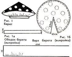 Ухти-Тухти, товары для рукоделия