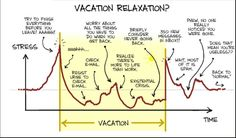 Unlimited vacation time sounds like a pretty cool perk, but what if you had to work during your entire time off? This is the catch with most…