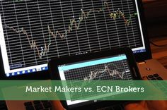 Market makers or ECN brokers? Learn which one is the best one for you. How To Become, Marketing, Money, Learning, News, Silver, Education, Teaching