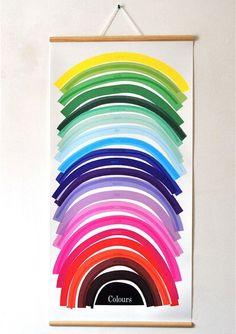 Rainbow Colours chart, Wall Art Prints