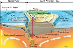 Maps - Cross section of the Earth's crust - Diercke International Atlas