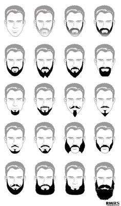 Guia ilustrado dos tipos de barbas masculinas.