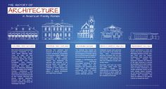 architectural style timeline - Google Search