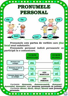 Gramatica limbii romane School Staff, School Games, Romanian Language, Teacher Supplies, Class Decoration, Second Language, School Lessons, Worksheets For Kids, Kids Education