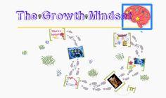 Growth Mindset-Prezi