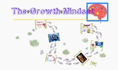 growth as a writer essay