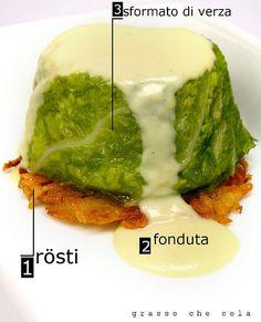 Flan, Cupcakes, Fonduta, Fresh Rolls, Avocado Toast, Italian Recipes, Entrees, Appetizers, Vegetarian