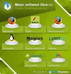 Ganadores de los Premios PortalProgramas al #SoftwareLibre 2011