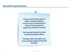 The Pyramid Principle Ebook