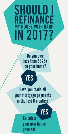 How To Pay Off Your House ASAP (It's Genius) - If you owe less than $625,000, you could take advantage of a mortgage bailout designed for the middle class. See how much you can save! Calculate Your New House Payment Now!