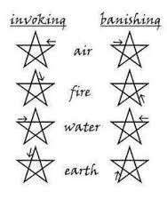wiccan symbols - Google Search