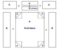 "Cutting dimensions Jar Print: Cut 1 (A) 4.50"" x 6.0""  Background Fabric: Cut 2 (B) - 1.50"" x 6.0"" Cut 2 (C) - 2.0"" x 2.25"" Cut 1 (E) - 1.25"" x 3.0"" Cut 4 (F) - 1.0"" x 1.0"" Lid Fabric: Cut 1 (D) - 1.25"" x 3.0"""