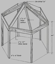 Do it yourself gazebo plans free gazebo blueprints how for Hexagonal roof framing