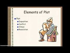 Elements of a Short Story - YouTube