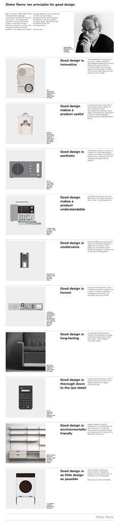 PPT layout ideas