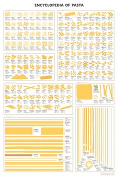 An Extensive Guide to Pasta Shapes