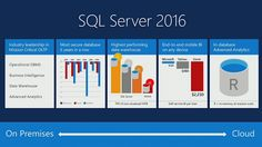 How to Compare Date in SQL Server Query? Finding All Rows Between Two Dates