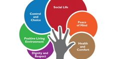 """A diagram of the multicoloured well-being tree. """"Delivering well-being for older people"""""""