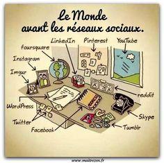 Le Monde avant les réseaux sociaux.