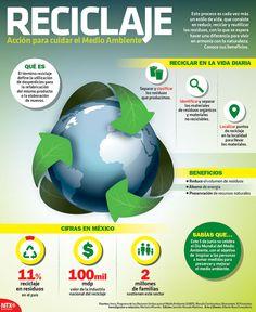 Las acciones para cuidar el medio ambiente consisten en reducir, reciclar y reutilizar los residuos, con lo que se espera hacer una diferencia para vivir en armonía con la naturaleza. Conoce sus beneficios. #Infographic