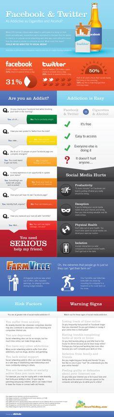 ¿Es #Facebook y #Twitter tan adivictivo como el acohol y el tabaco? #infografia