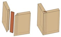 Making a box out of 3/4 plywood... how make seamless corners...? - The Garage Journal Board