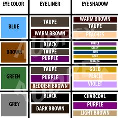 Simple chart for eye makeup via eye color. Ladies this is my little cheat sheet Simple chart for eye makeup via eye color. Ladies this is my little cheat sheet All Things Beauty, Beauty Make Up, Diy Beauty, Beauty Hacks, Fashion Beauty, Nail Fashion, Color Fashion, Beauty Ideas, Maquillage Normal