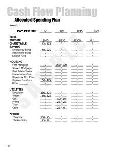 Worksheet Total Money Makeover Worksheets worksheets on pinterest dave ramsey allocated spending plan worksheet