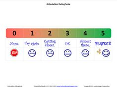 Articulation Rating Scale - Picture Rubric