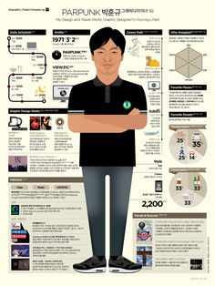 PARPUNK 박훈규 그래픽디자이너·VJ : 네이버 매거진캐스트