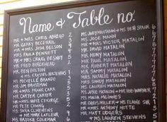 #Chalkboard seating chart