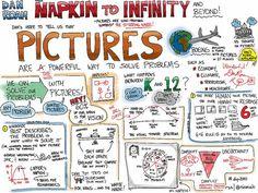 Napkin to infinity. Sketchnote of a Dan Roam presentation
