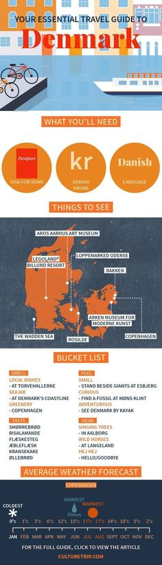Your Essential Travel Guide to Denmark (Infographic) | Denmark, weekend break, Europe, bucket list, wanderlust, adventure, challenge, coffee, bar, food, must try, Summer, Copenhagen #travelinfographics #travelingeurope