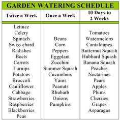 my family prepared: Garden Watering Schedule Like this.