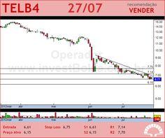 TELEBRAS - TELB4 - 27/07/2012 #TELB4 #analises #bovespa