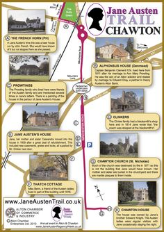 Jane Austen trail of Chawton