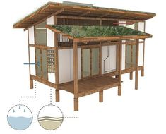 Ecological House - a new style of housing that does not harm the environment - Different Ideas Style Tropical, Modern Tropical House, Tropical Houses, Concept Architecture, Architecture Details, Norway House, Bamboo House Design, Retreat House, Casas Containers