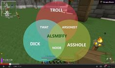 Alsmiffy diagram from Feed The Beast series