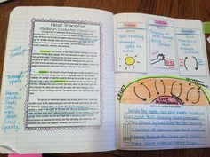 Heat Transfer Interactive Notebook: Includes reading passage, activity, and writing prompt! Great way for students to comprehend conduction, radiation, and convection!