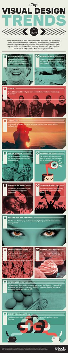2014 #design trend predictions. Great call on lens flare, witches,  hand drawn illustrations. via @Refinery29