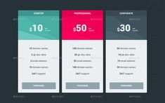 Material Pricing Tables | GraphicRiver