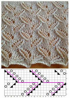 30 Best Ideas For Baby Crochet Sweater Easy Knitting Patterns Lace Knitting Stitches, Lace Knitting Patterns, Knitting Charts, Easy Knitting, Stitch Patterns, Pull Crochet, Crochet Baby, Point Mousse, Garter Stitch