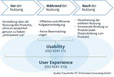 https://fokus-ux.de/usability-user-experience