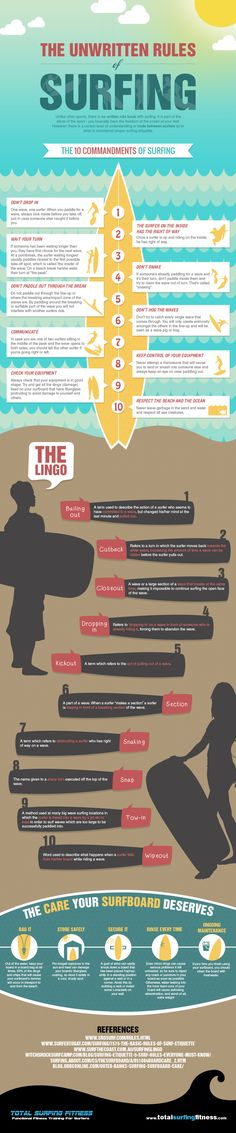 Unwritten rules of surfing infographic