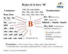 uso de la b