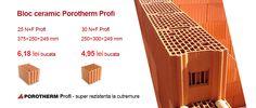 Caramida Porotherm pentru constructii facute sa reziste!