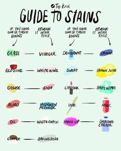 How to get rid of stains: Grass, red wine, grease, make-up, oil, sweat, and many more.