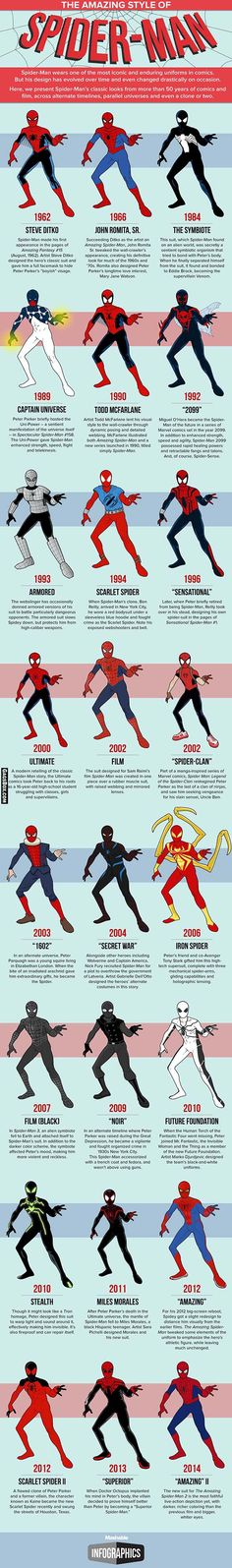 Almost-Every-Spider-Man-Costume-In-One-Infographic.jpg 555×3.751 pixels