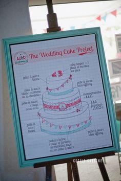 Mariage Anne-Laure et Renaud  Geek Wedding Cake  Crédit photo : Cécile Creiche